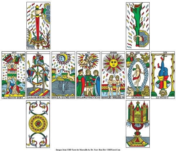 tarot-hermeneutics-pauls-suggestion-two-ways