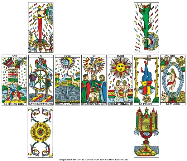 two-ways-tarot-hermeneutics-post