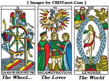 the-wheel-the-lover-the-world