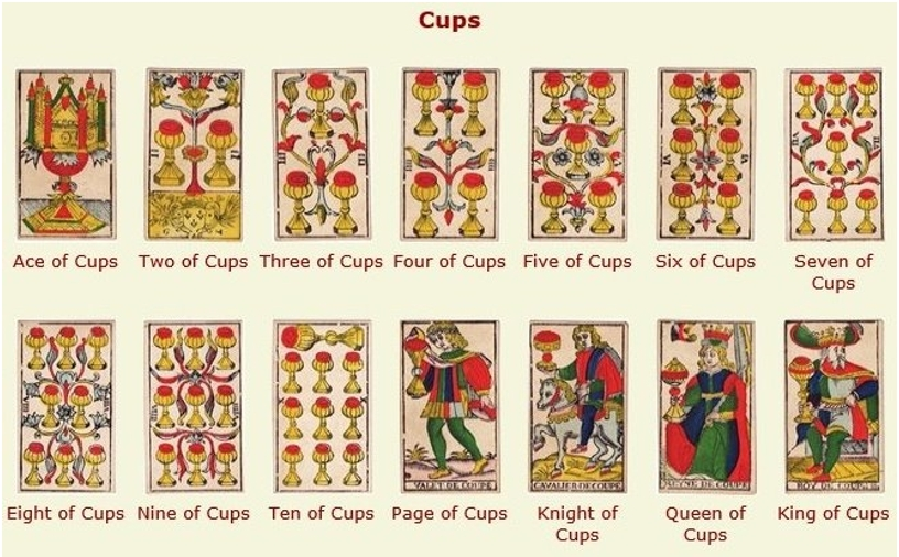 Chalices / Cups | Christian Meditations on the Tarot www